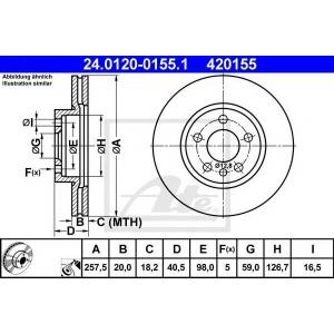 ATE 24.0120-0155.1 Тормозной диск Ситроен Джампи