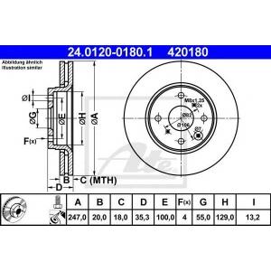 ATE 24.0120-0180.1 Тормозной диск Ситроен С1