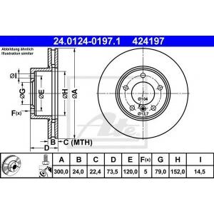 ATE 24.0124-0197.1 Тормозной диск Бмв З4