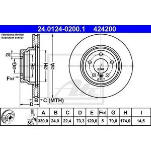 ATE 24.0124-0200.1 Тормозной диск Бмв 1