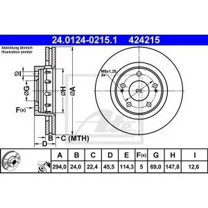 ATE 24.0124-0215.1 Тормозной диск Ситроен С Кроссер