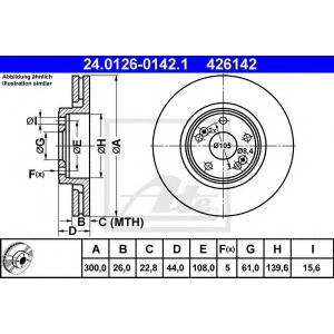 ATE 24.0126-0142.1 Тормозной диск Рено Сценик