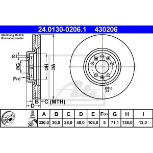 ATE 24.0130-0206.1 Тормозной диск Ситроен С5