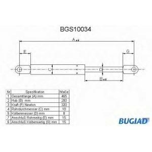 BUGIAD BGS10034 Амортиз капота