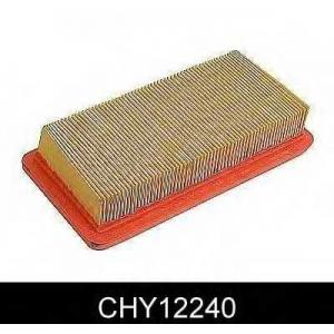 COMLINE CHY12240 Air filter