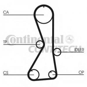 CONTITECH CT1016 Ремінь зубчатий CT1016 Z=122 Conti