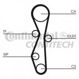 CONTITECH CT1142 Ремень зубчатый ГРМ (Пр-во ContiTech)