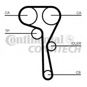 CONTITECH CT1167 Ремень зубчатый ГРМ (Пр-во ContiTech)