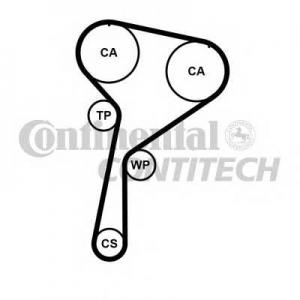 CONTITECH CT1184 Ремень зубчатый ГРМ (Пр-во ContiTech)