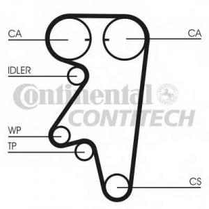CONTITECH CT543 Timing belt