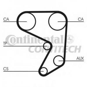 CONTITECH CT598 Timing belt