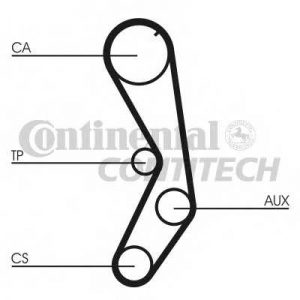 CONTITECH CT605 Ремень зубчатый ГРМ (Пр-во ContiTech)