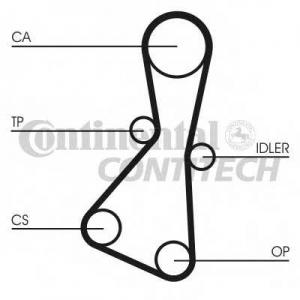 CONTITECH CT614 Ремень зубчатый ГРМ (Пр-во ContiTech)