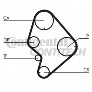 CONTITECH CT723 Ремень зубчатый ГРМ (Пр-во ContiTech)