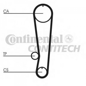 CONTITECH CT808 Ремінь зубчатий CT808 Z=95 Conti