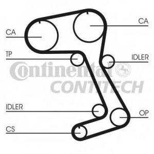 CONTITECH CT831 Timing belt