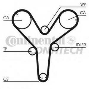 CONTITECH CT844 Timing belt