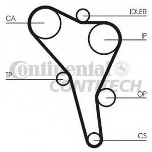 CONTITECH CT867K1 Роликовий модуль натягувача ременя (ролик, ремінь)