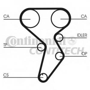 Ремень ГРМ ct879 contitech - FIAT BRAVA (182) Наклонная задняя часть 1.6 16V (182.BH)