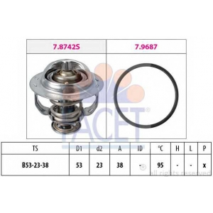 FACET 7.8742 Thermostat