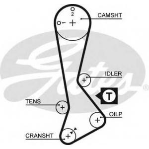 Ремень ГРМ 5197xs gates - TOYOTA STARLET (_P7_) Наклонная задняя часть 1.3 (EP71L)