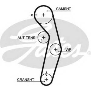 Ремень ГРМ 5445xs gates - MITSUBISHI CARISMA (DA_) Наклонная задняя часть 1.6 (DA1A)
