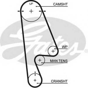 GATES 5480XS Ремінь зубчастий (довж. 60-150)