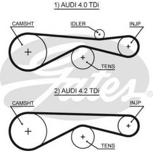Ремень ГРМ 5613xs gates - AUDI A8 (4E_) седан 4.0 TDI quattro