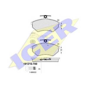 ICER 181216700 Тормозные колодки дисковые