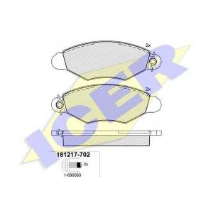 ICER 181217702 Тормозные колодки дисковые
