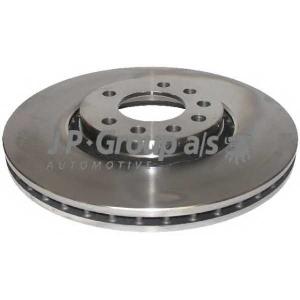 JPGROUP 1263102200 Гальмiвнi диски