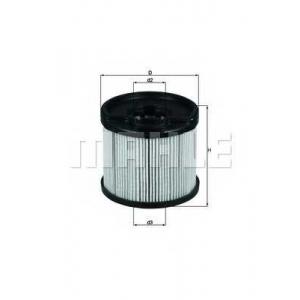 Топливный фильтр kx87d mahle - CITRO?N XANTIA (X2) Наклонная задняя часть 2.0 HDI 109