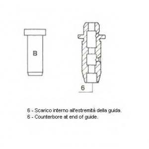 METELLI 011482 Направляющая втулка клапана