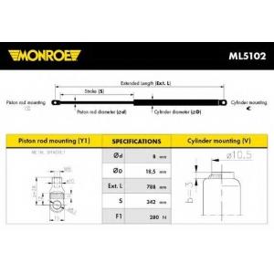 MONROE ML5102 G?zteleszk?p, motort?r fed?l