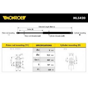 MONROE ML5420 G?zteleszk?p, motort?r fed?l