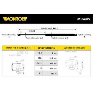 MONROE ML5689 G?zteleszk?p, motort?r fed?l