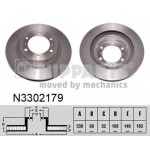 NIPPARTS N3302179 Гальмiвний диск