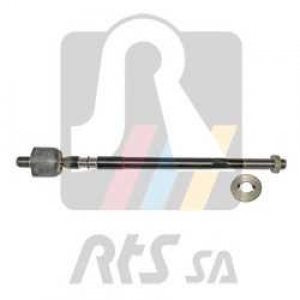 RTS 92-02517 Axial Joint