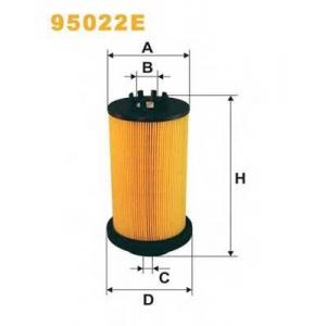 95022e wix Топливный фильтр