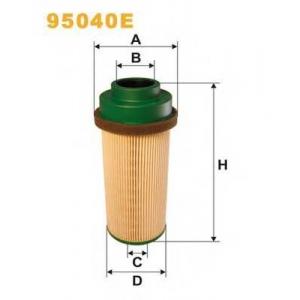 WIX 95040E Фильтр топливный (PE 975/1)