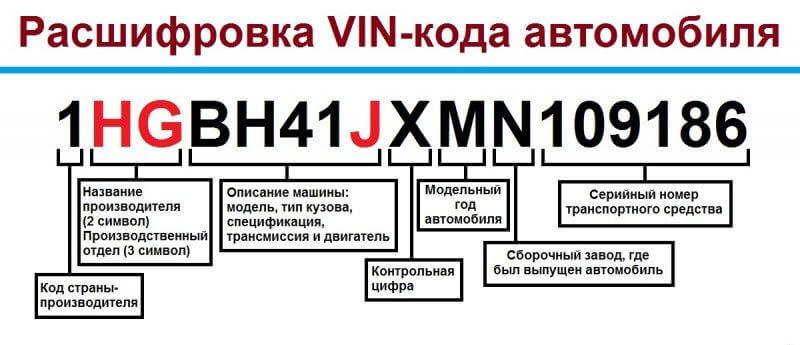 сайт Bizupr vin код автомобиля расшифровка беларусь это забавное мнение